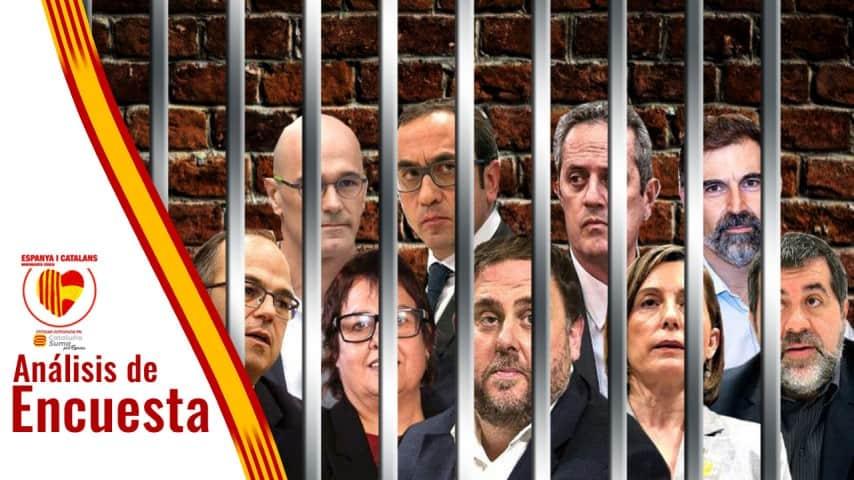 separatistas encarcelados
