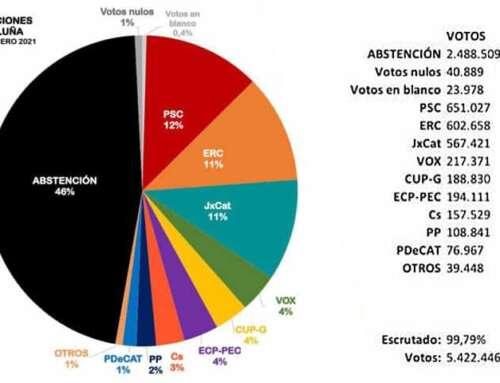 Víctor Milà: La desmotivación que producen los políticos españoles nos aboca a tiempos difíciles